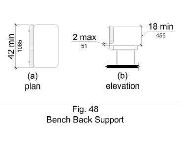 Figure 48(a) shows bench back support in plan view 42 inches in length minimum; figure (b) side elevation of back support extending 2 inches maximum above the top of the seat to a point 18 inches minimum above the seat.