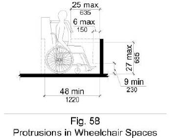 Figure 58 shows in side elevation that objects may protrude 6 inches maximum along the front of the wheelchair space where located 9 inches minimum and 27 inches (685 mm) maximum above the floor or ground surface of the wheelchair space. Objects may protrude a distance of 25 inches maximum along the front of the wheelchair space, where located more than 27 inches above the floor or ground surface.