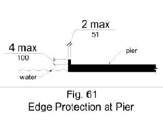 Figure 61 shows in elevation pier edge protection that is 4 inches high maximum and 2 inches deep maximum.