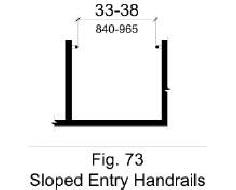 Figure 73 is an elevation drawing of a sloped entry with handrails on both sides that provide a clear width of 33 inches minimum and 38 inches maximum.