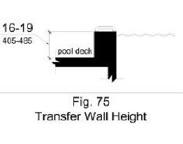 Figure 75 shows in elevation the height of a transfer wall 16 inches minimum to 19 inches maximum measured from the deck.