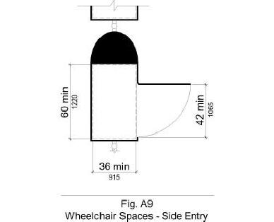 Figure A9 shows in plan view wheelchair space side entry with a 42 inch minimum opening on the long dimension of space 60 inches long minimum and 36 inches wide minimum.