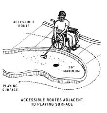 illustration of accessible route adjacent to playing surface