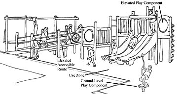 Illustration of an elevated play component