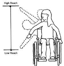 Illustration of high and low side reaches of girl using wheelchair