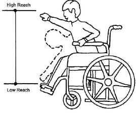 illustration of high and low forward reaches of boy using a wheelchair