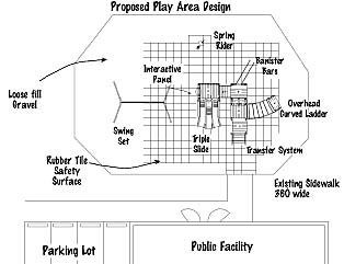 plan view of play area described in the example that includes a spring rider, swing set, banister bars, overhead curved ladder, triple slide, interatctive panel, and transfer system.