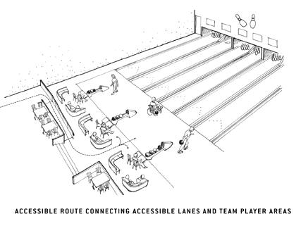 illustration of accessible route connecting accessible lanes and team player areas