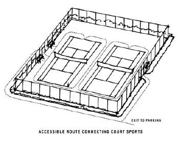 illustration of accessible route connecting court sports