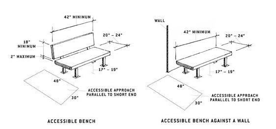 illustration of freestanding accessible bench and accessible bench against a wall
