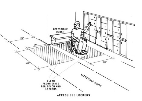 illustration of accessible lockers