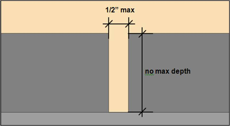 "Cross section of surface opening 1/2"" wide max with no max. depth"