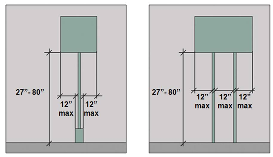 "Post-mounted objects with leading edges 27"" to 80"" high protruding 12"" max. from post or pylon; second image shows object on two posts with same protrusion limits and 12"" max. distance between posts"