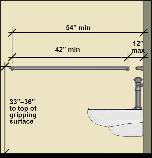 Water closet (elevation) with side grab bar 42 long min. that is 12 inches max. from the rear wall and extends 54 inches min. in front of the water closet; the grab bar is 33 inches - 36 inches high measured to the top of the gripping surface.