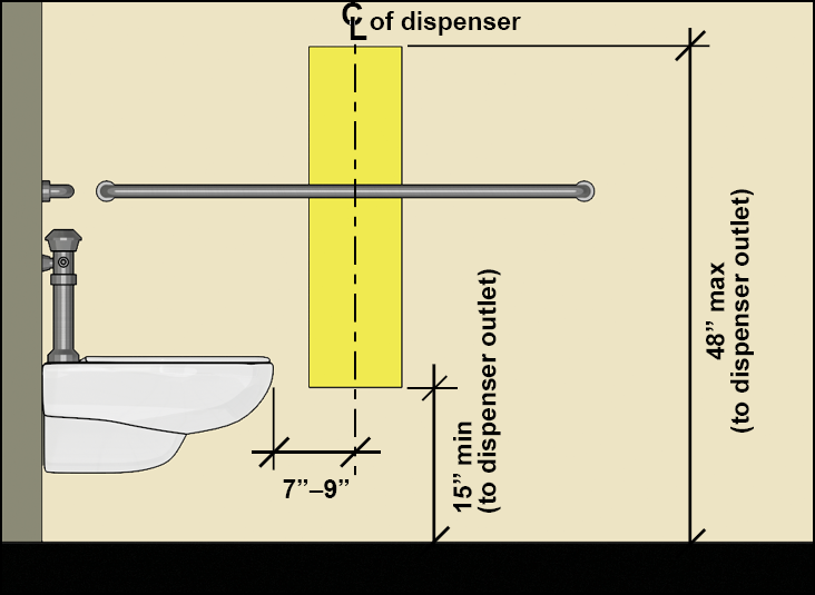 "Recessed toilet paper dispenser location 15"" - 48"" above the floor (measured to dispenser outlet) and dispenser centerline 7"" - 9"" beyond leading edge of water closet"