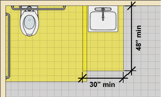 Water closet with lavatory next to it. Lavatory has clear floor space 30 inches min. by 48 inches for a forward approach. The lavatory does not overlap the water closet clearance, but a portion of the lavatory clearance does.