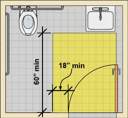 "Toilet room with a water closet and an adjacent lavatory. A door opposite the lavatory swings in. The door maneuvering clearance is 60 inches deep and abuts the lavatory. A strike-side clearance 18"" min. is required on the latch side of the door."