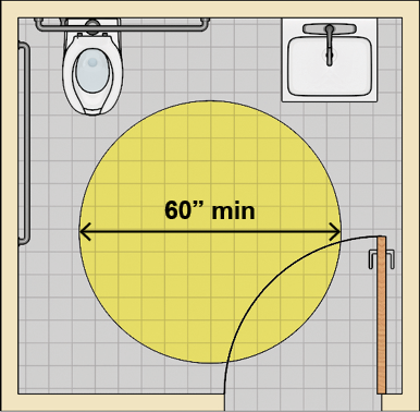 Toilet room with a water closet, an adjacent lavatory, and turning space in the form of a 60 inches min. diameter circle.