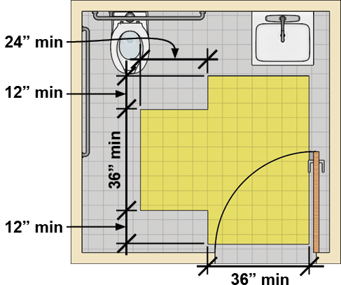 Toilet room with a water closet, an adjacent lavatory, and turning space in the form of a T-shaped space. Each arm of the T is 36 inches wide min. and the center stem extends 24 inches min. from perpendicular segment which is 60 inches long min.