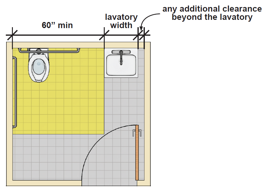 "Toilet room with a water closet and an adjacent lavatory with a door opposite the lavatory that swings in. The width of the room is based on: the 60"" min. wide water closet clearance, the lavatory width, and half the lavatory clearance width not overlapped by the lavatory (if it is centered on the fixture)."