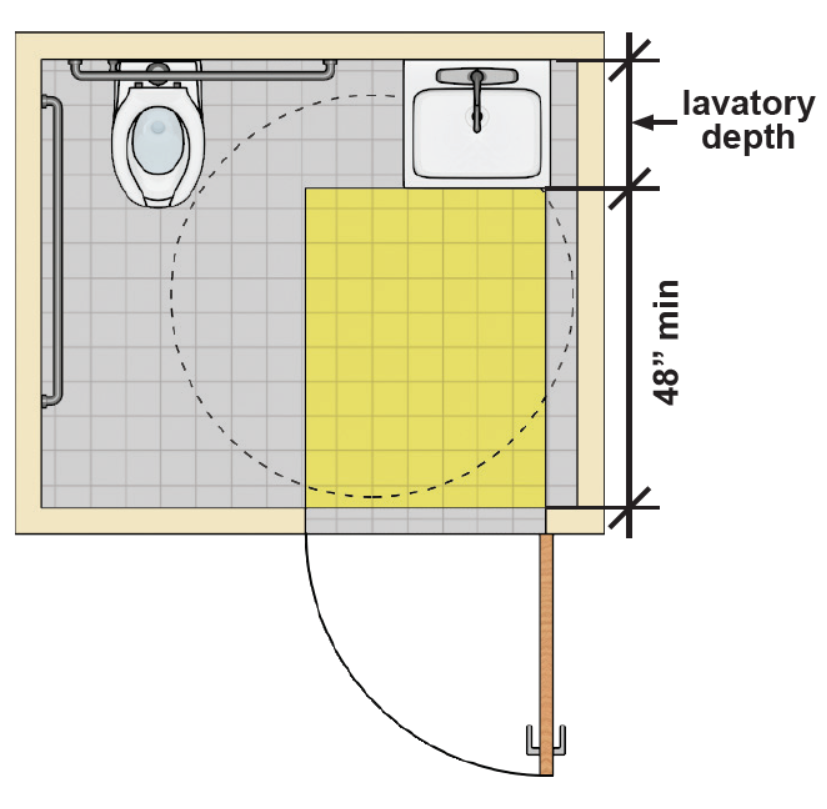 "Toilet room with a water closet and an adjacent lavatory. A door opposite the lavatory swings out. The depth of the room is based on the 48"" depth of the door maneuvering clearance and the horizontal depth of the lavatory which abuts, but does not overlap, the door maneuvering clearance. Turning space overlaps the door clearance, and a portion is overlapped by the lavatory. Note: Other elements provided may increase minimum room dimensions."