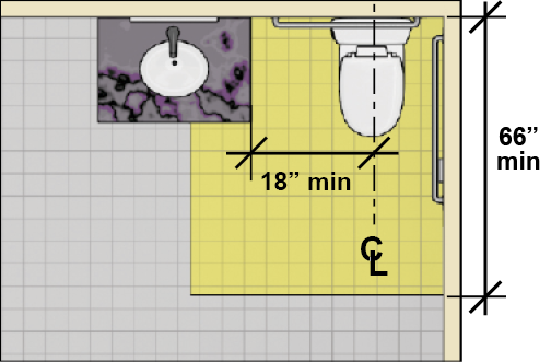 Plan view of water closet and adjacent lavatory. The lavatory is 18 inches min. from the water closet centerline and overlaps a portion of the water closet clearance which is 66 inches deep min.