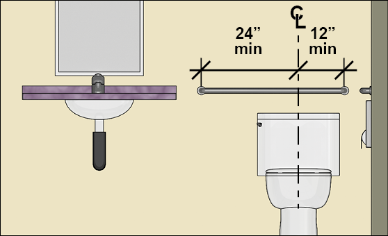 Water closet and adjacent lavatory shown in elevation.  The rear grab bar at the water closet extends from the water closet centerline 12