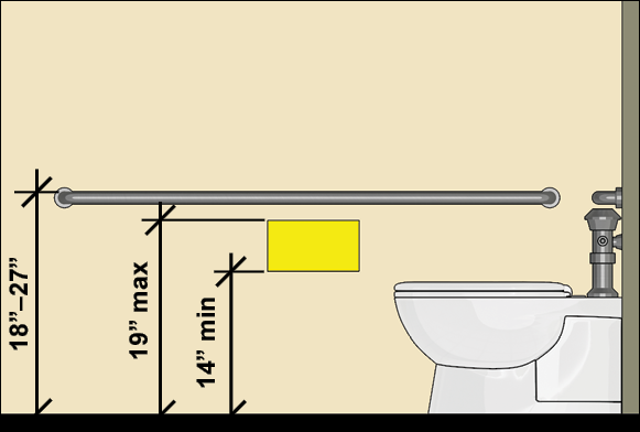 Children's water closet shown from the side with a side grab bar 18 inches – 27 inches high and a toilet paper dispenser height 14 inches min. to 19 inches max.