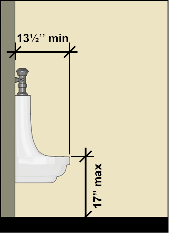 "Wall-hung urinal that is 13½"" deep min. measured from the face of the urinal rim to the back of the fixture. The rim is 17 inches high max."
