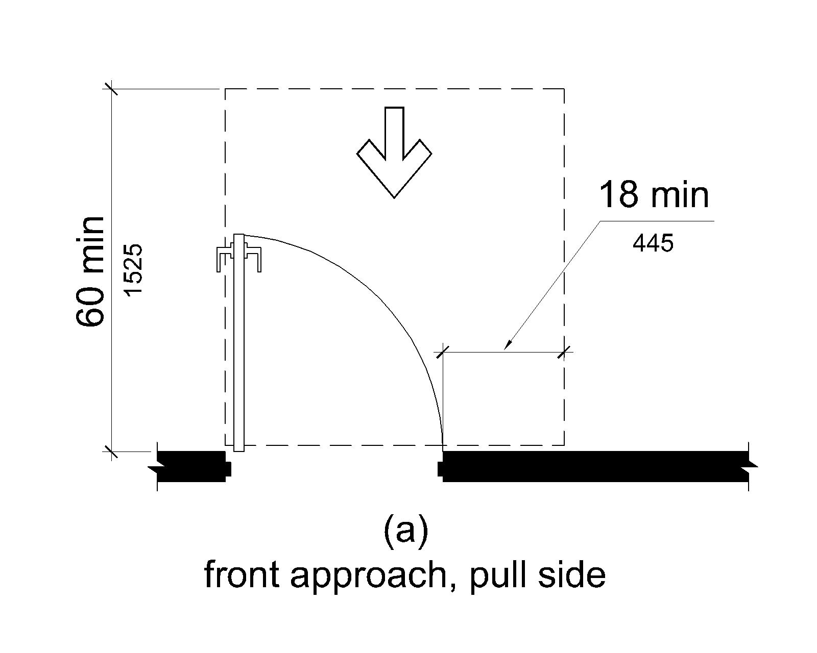 (a) Maneuvering space on the pull side extends 18 inches (455 mm) minimum beyond the latch side of the door and 60 inches (1525 mm) minimum perpendicular to the doorway.
