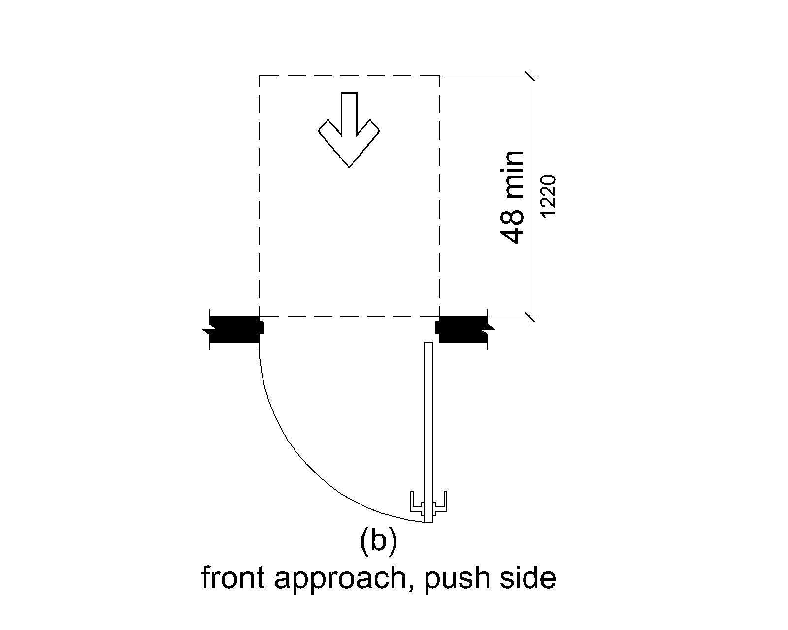 (b) On the push side of doors not equipped with a closer or latch, the maneuvering space is the same width as the door opening and extends 48 inches (1220 mm) minimum perpendicular to the doorway.