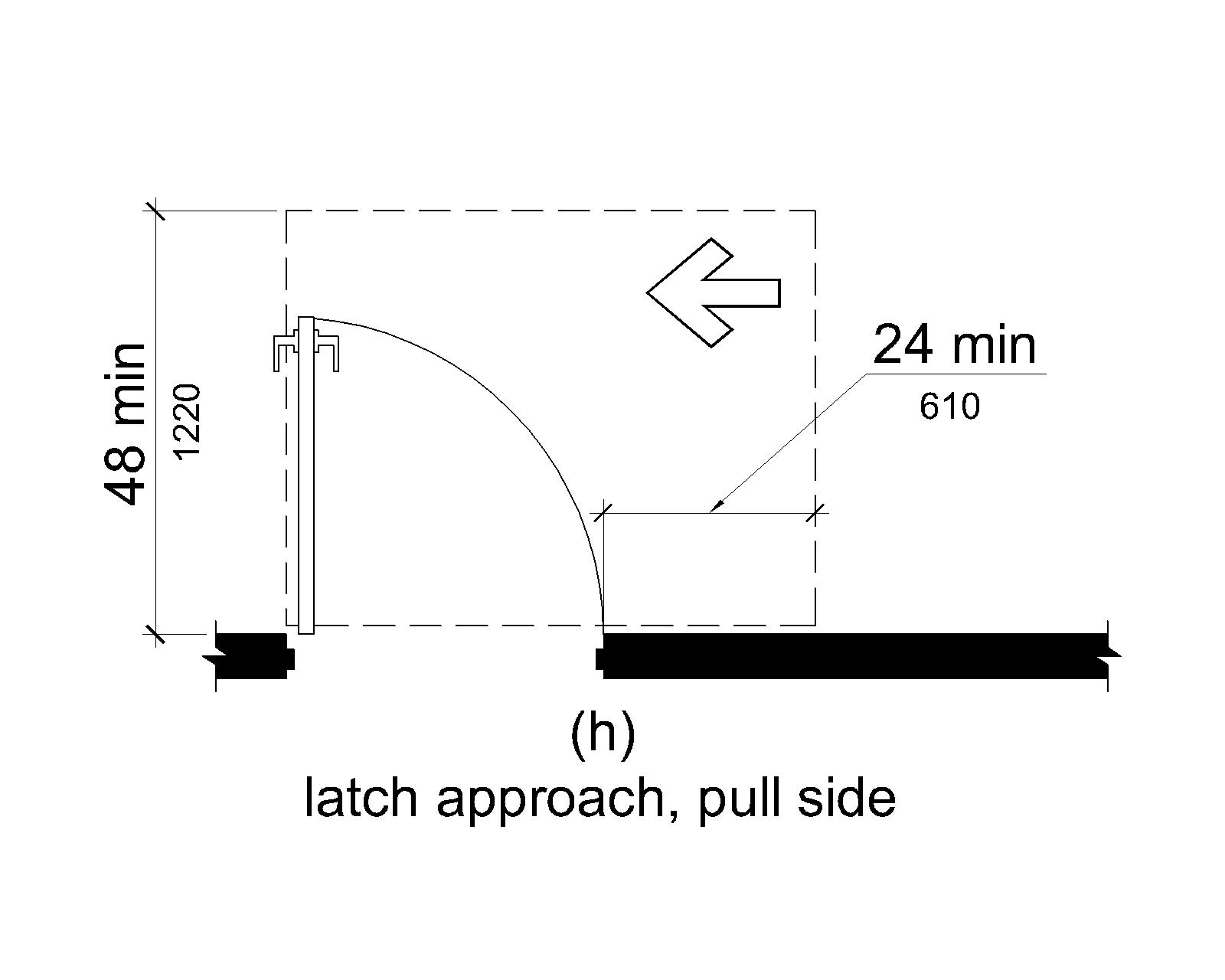 (h) Maneuvering space on the pull side extends 24 inches (915 mm) minimum beyond the latch side of the door and 48 inches (1220 mm) minimum perpendicular to the doorway if the door does not have both a closer and a latch.