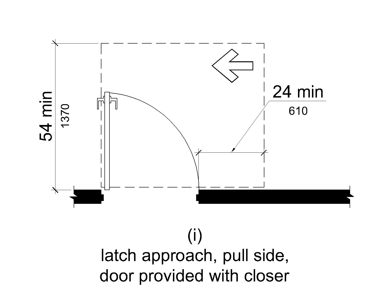 (i) Maneuvering space on the pull side extends 24 inches (915 mm) minimum beyond the latch side of the door and 54 inches (1525 mm) minimum perpendicular to the doorway if the door has both a closer and a latch.