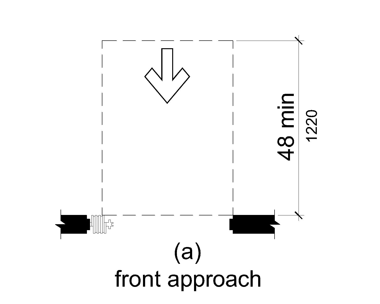 Figure (a) shows a front approach to a sliding or folding (accordion) door. Maneuvering clearance is as wide as the door opening and 48 inches (1220 mm) minimum perpendicular to the opening.