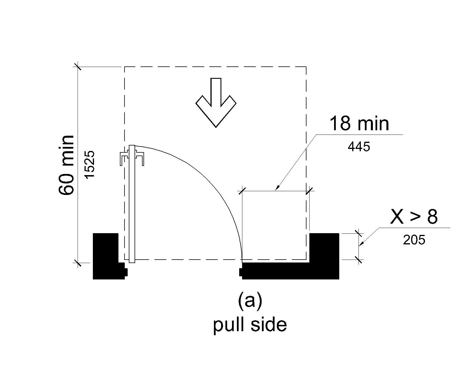 (a) Maneuvering space on the pull side extends 18 inches (455 mm) minimum beyond the latch side of the door and 60 inches (1525 mm) minimum perpendicular to the plane of the doorway.