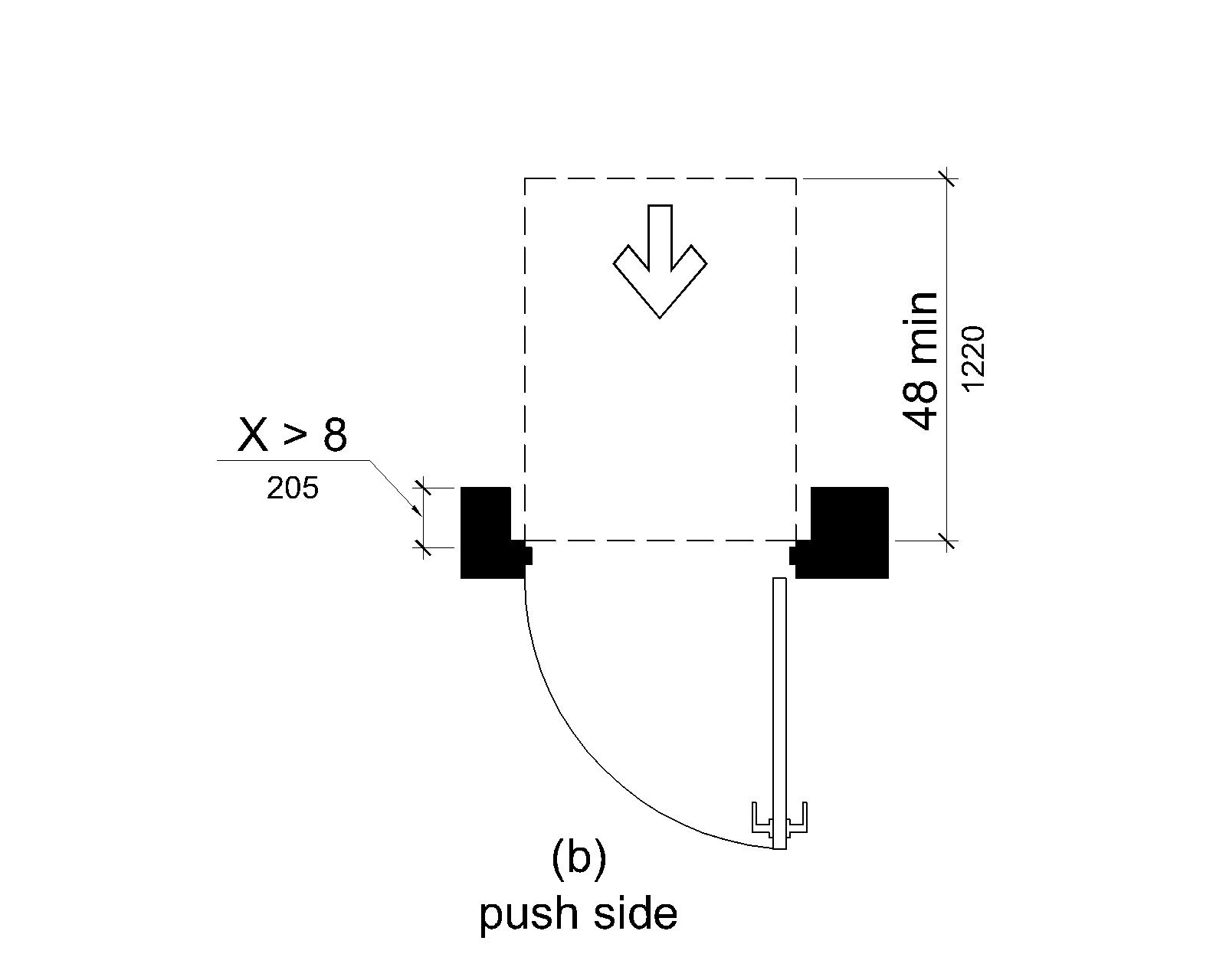 (b) On the push side of doors not equipped with a closer or latch, the maneuvering space is the same width as the door opening and extends 48 inches (1220 mm) minimum perpendicular to the plane of the doorway.