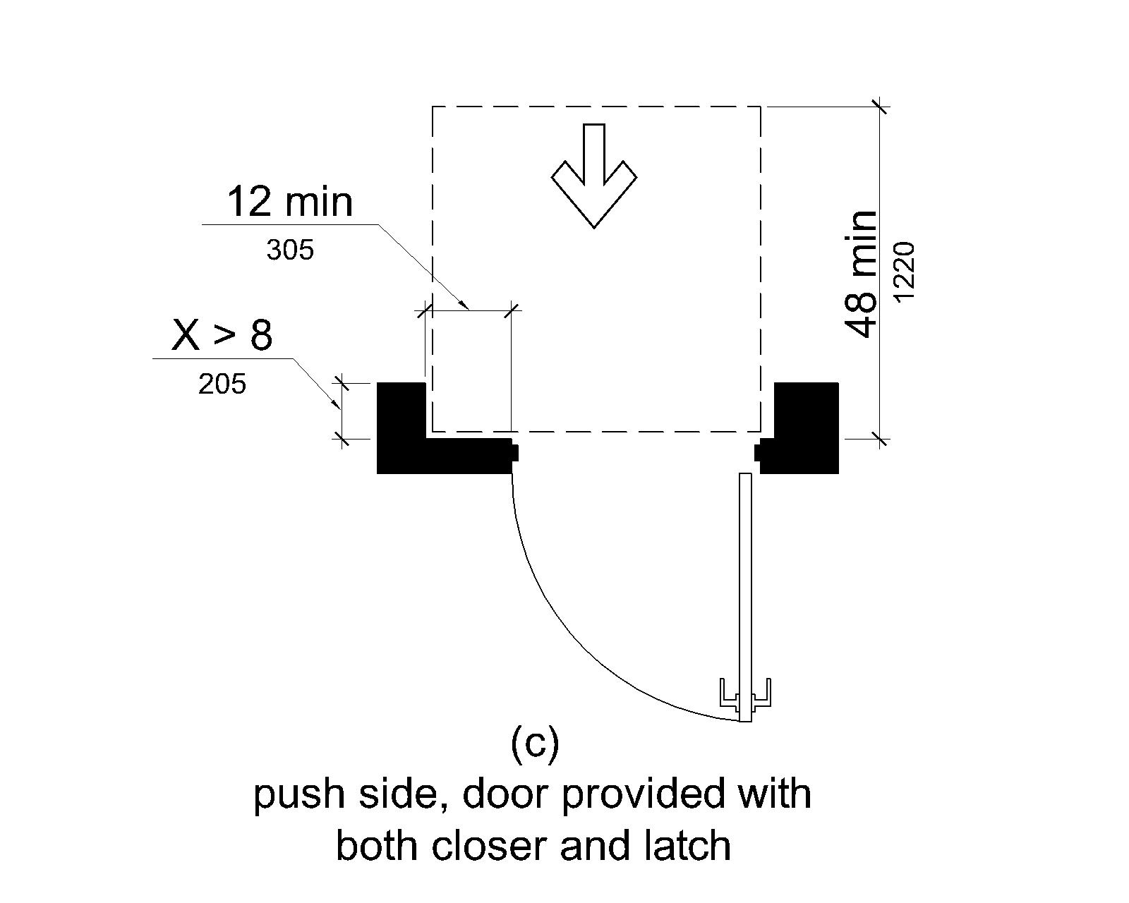 (c) At doors equipped with both a closer and a latch, the maneuvering space extends 12 inches (305 mm) minimum beyond the latch side of the door and 48 inches (1220 mm) minimum measured perpendicular to the plane of the doorway.