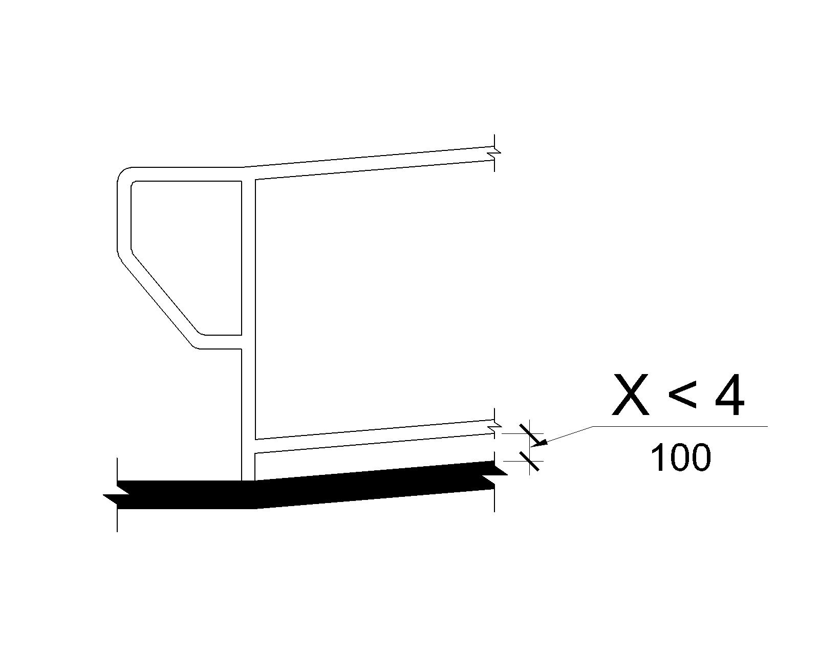An elevation drawing showing a vertical clearance of less than 4 inches (100 mm) between the ramp surface and the bottom edge of a horizontal rail.