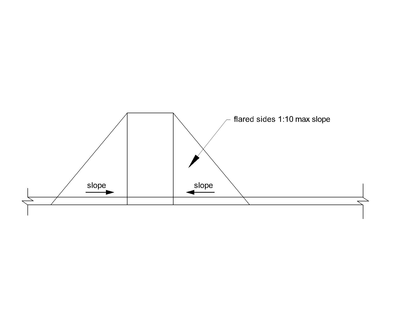 A curb ramp with triangular flared sides is shown. The flared sides have a maximum 1:10 slope, measured at the curb face.