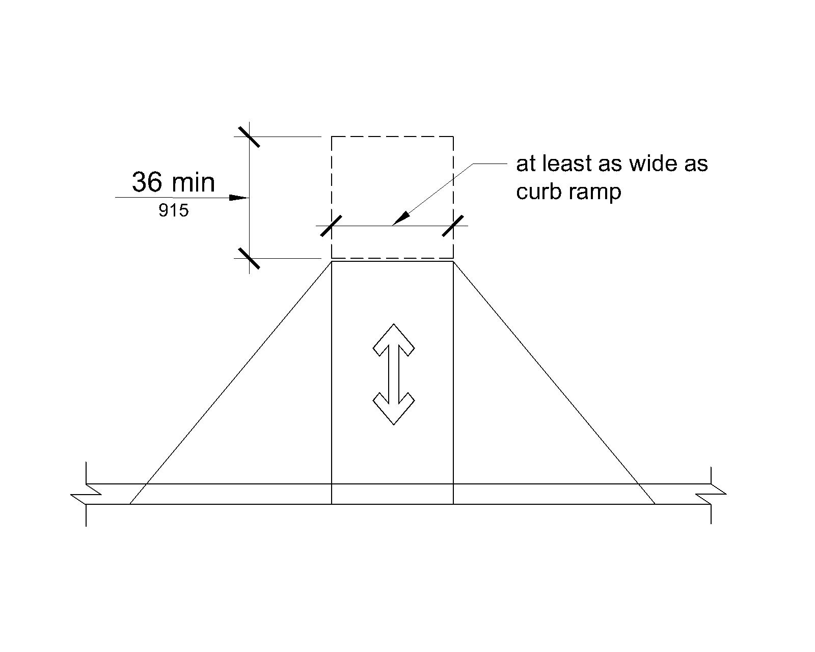A plan view of a curb ramp shows the required top landing which has a length of 36 inches (915 mm) minimum in the direction of the ramp run and is at least as wide as the ramp.