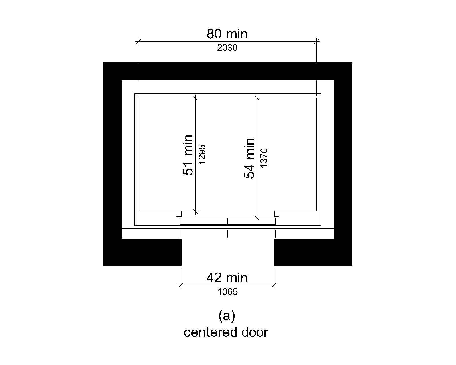 Figure (a) shows an elevator car with a centered door. The door clear width is 42 inches (1065 mm) minimum and the car width measured side to side is 80 inches (2030 mm) minimum. The car depth is 51 inches (1295 mm) minimum measured from the back wall to the front return, and 54 inches (1370 mm) minimum measured from the back wall to the inside face of the door.