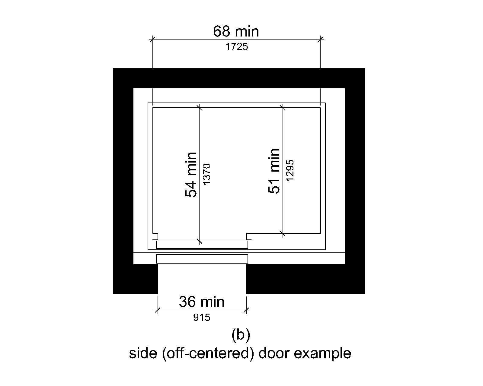 Figure (b) shows an elevator car with an off-centered door example. The door clear width is 36 inches (915 mm) minimum and the car width measured side to side is 68 inches (1725 mm) minimum. The depth is 51 inches (1295 mm) minimum measured from the back wall to the front return, and 54 inches (1370 mm) minimum measured from the back wall to the inside face of the door