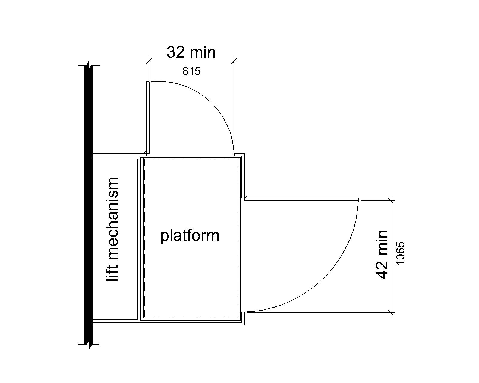 A rectangular lift platform is shown in plan view with an end door 32 inches (815 mm) minimum, and a side door 42 inches (1065 mm) minimum.