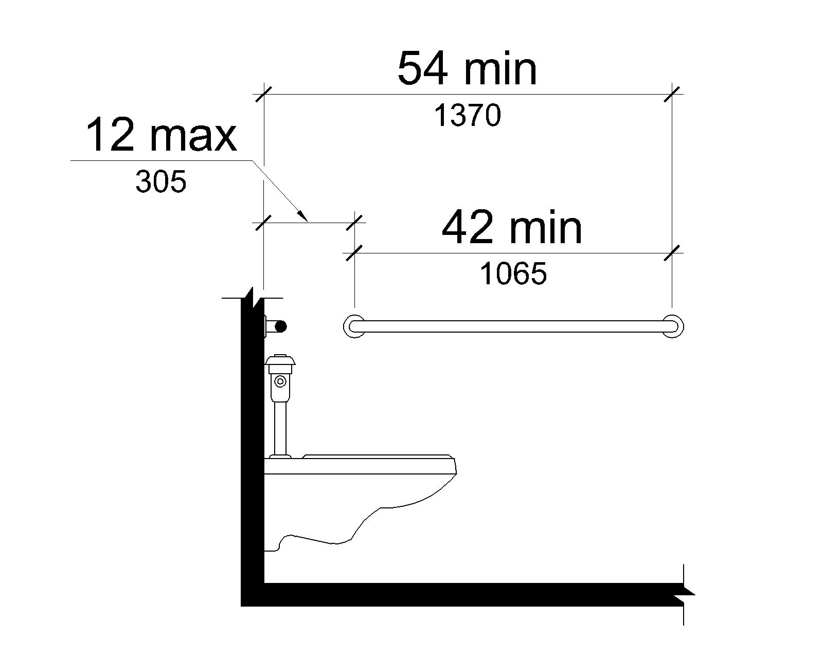 Elevation drawing shows the side wall grab bar to be 42 inches (1065) long minimum, located 12 inches (305 mm) maximum from the rear wall and extending 54 inches (1370 mm) minimum from the rear wall.