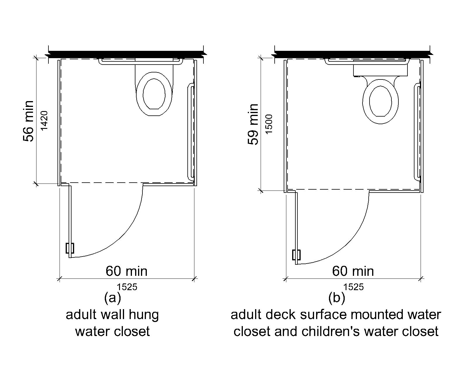 Figure (a) is a plan view of an adult wall hung water closet. The compartment is shown to be 60 inches (1525 mm) wide minimum and 56 inches (1420 mm) deep minimum. Figure (b) is a plan view of an adult deck surface mounted and a children's water closet. The compartment is shown to be 60 inches (1525 mm) wide minimum and 59 inches (1500 mm) deep minimum.