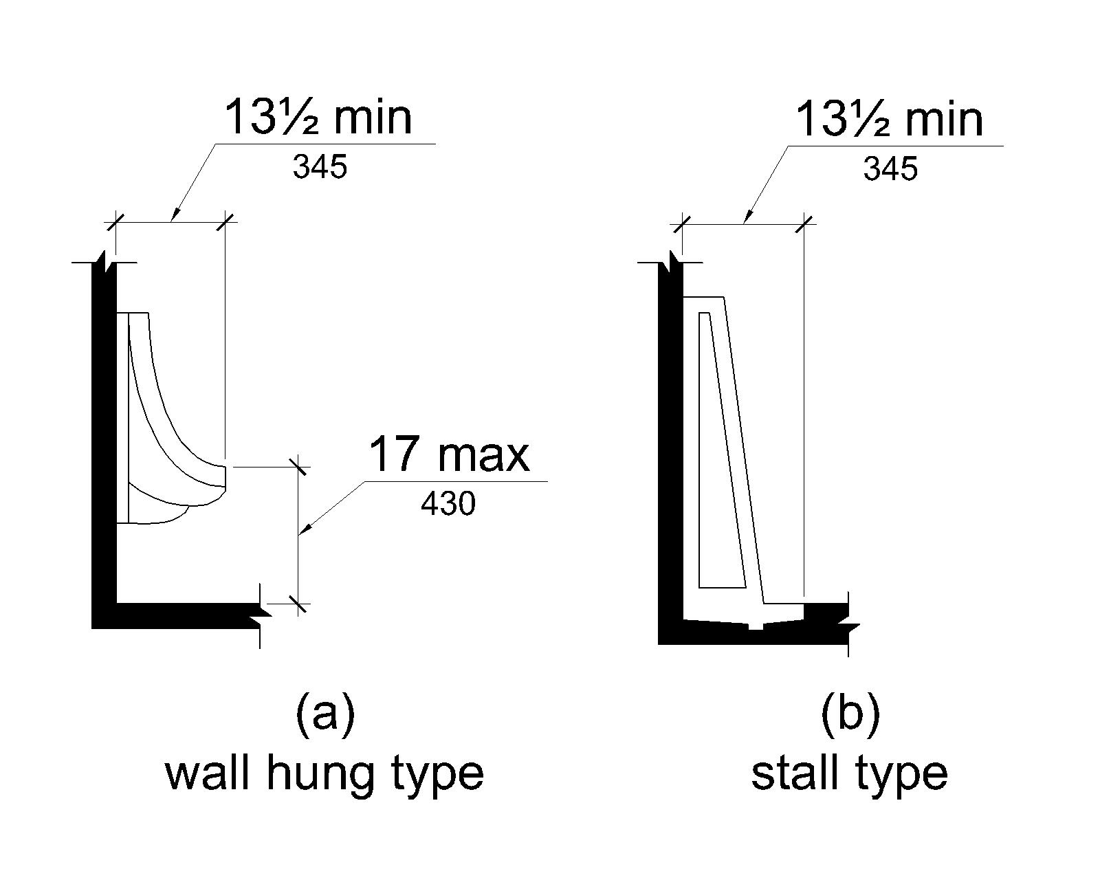 Figure (a) is an elevation drawing of a wall hung type having the urinal rim 17 inches (430 mm) maximum above the deck surface with a minimum depth of 13½ inches (350 mm) measured from the outer face of the rim to the back of the fixture. Figure (b) is an elevation drawing of a stall (deck surface mounted) type having a minimum depth of 13½ inches (350 mm) measured from the outer face of the rim to the back of the fixture.