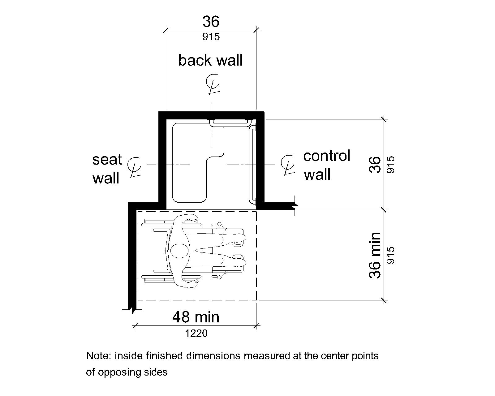 A transfer stall is shown in plan view to be 36 by 36 inches (915 by 915 mm). Clear deck space in front is 36 inches (915 mm) wide minimum and 48 inches (1220 mm) long minimum measured from the control wall.