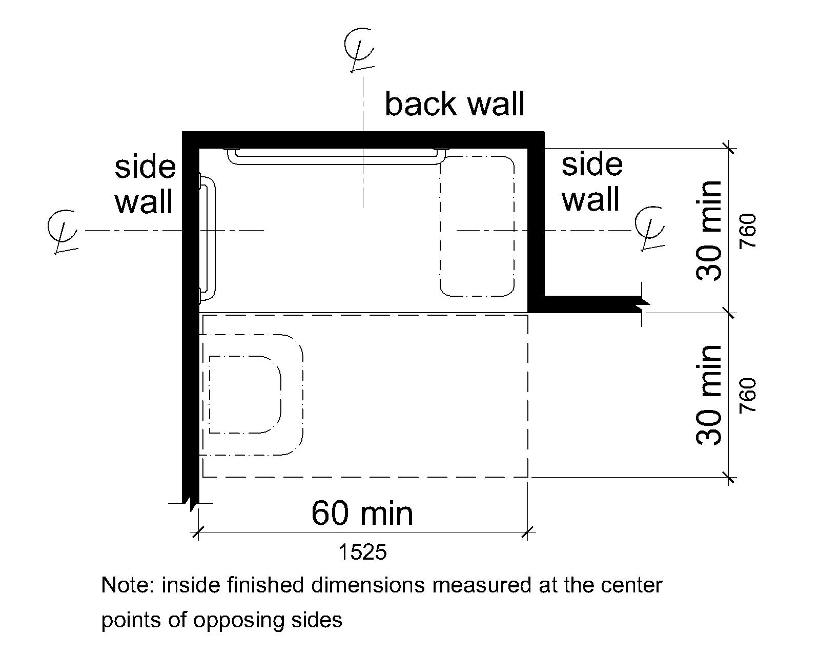 A plan view shows the shower compartment is 30 inches (760 mm) minimum by 60 inches (1525 mm) minimum with a 60 inch (1525 mm) wide entry on the face of the compartment. A clear deck space 30 inches (760 mm) side is provided adjacent to the open face of the compartment. A seat is shown on one end.  A lavatory is permitted within the clear deck space on the end opposite the seat.