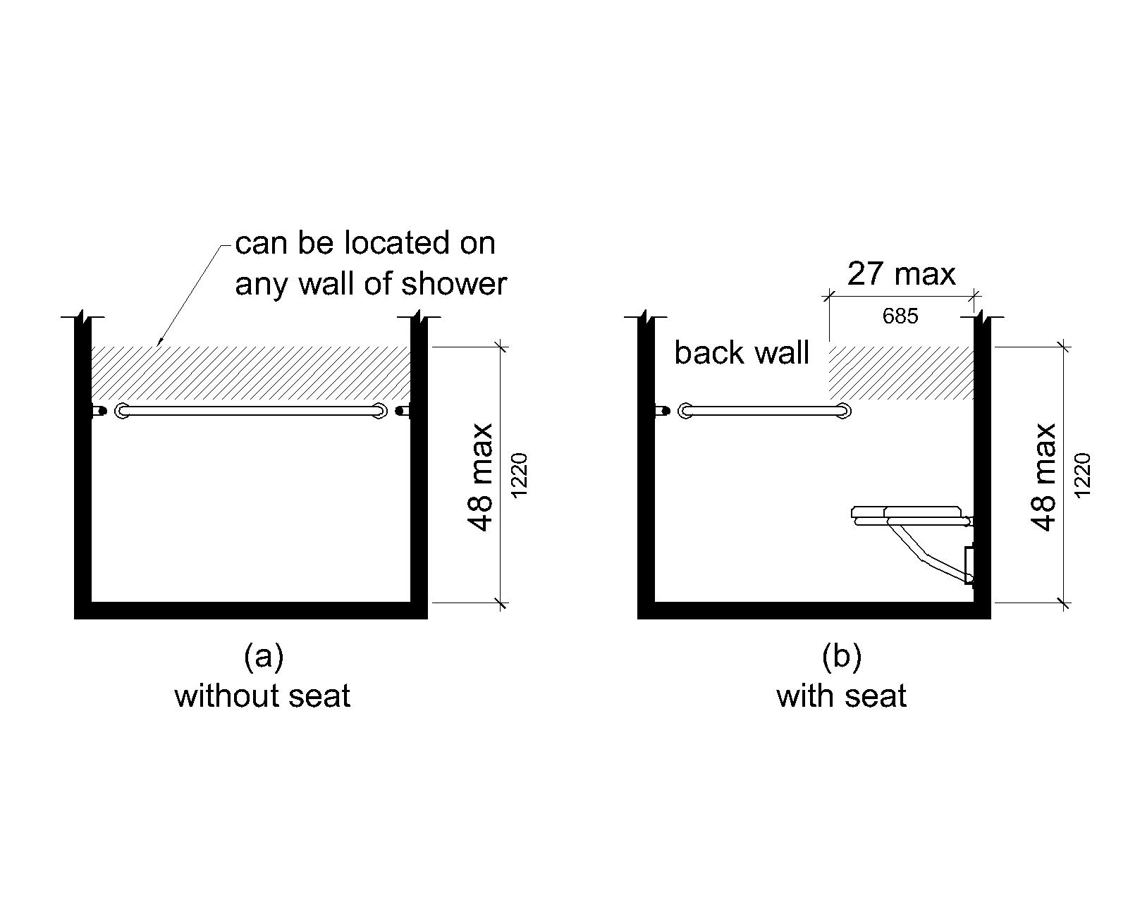 Figure (a) is an elevation drawing of a compartment without a seat. The area for controls, faucets and shower spray units is located on any wall of the shower above the grab bar but no higher than 48 inches (1220 mm) above the shower deck surface. Figure (b) is an elevation drawing of a compartment with a seat. The area for controls, faucets and shower spray units is located on the back wall 27 inches (685 mm) from the seat wall and above the grab bar, but no higher than 48 inches (1220 mm) above the shower deck surface.