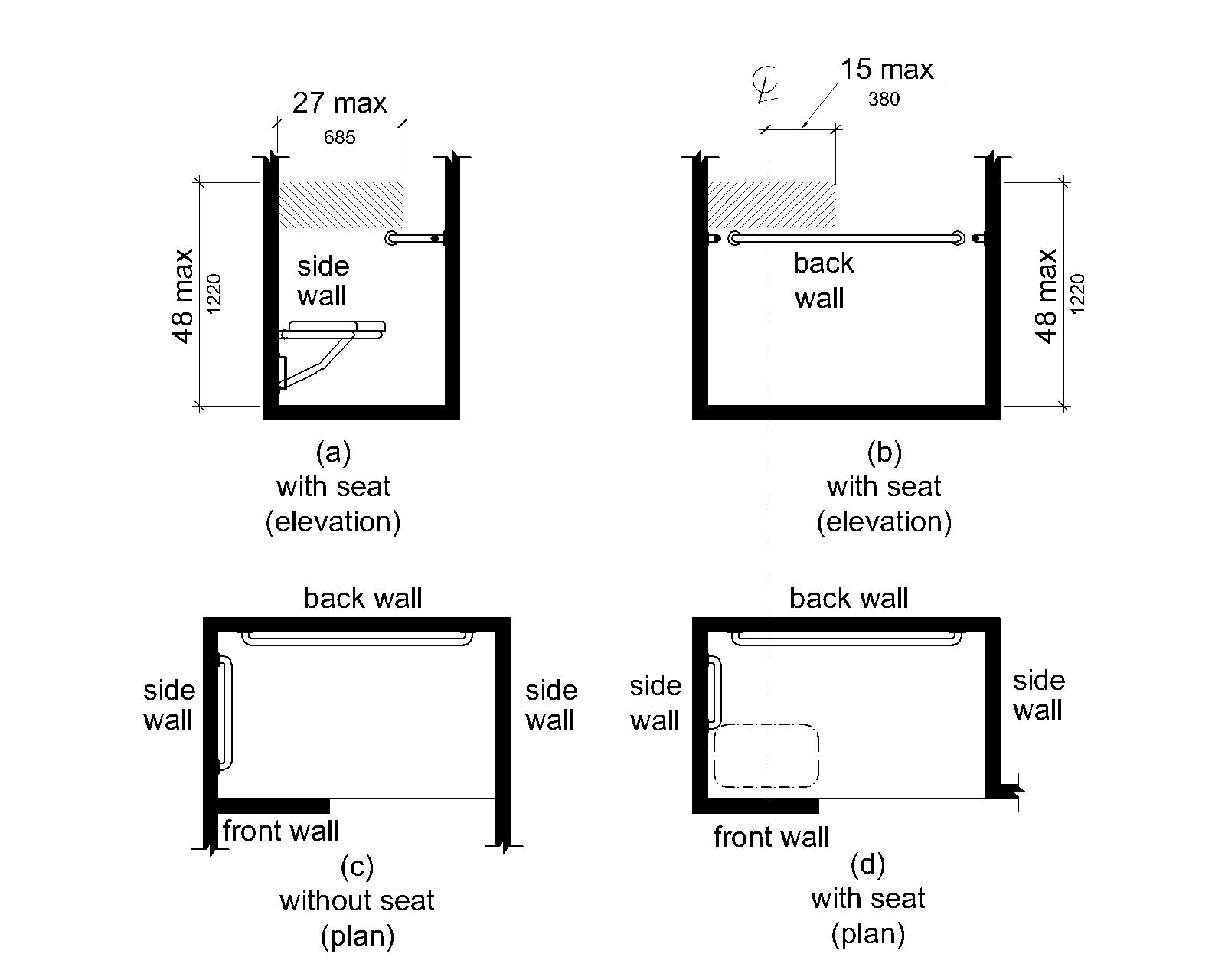 Figure (a) is an elevation drawing of a side wall adjacent to a seat. The area for controls, faucets and shower spray units is located on the side wall adjacent to the seat, above the grab bar but no higher than 48 inches (1220 mm) above the shower deck surface, and extending 27 inches (685 mm) maximum from the seat wall. Figure (b) shows an alternate location on the back wall, above the grab bar but no higher than 48 inches (1220 mm) above the shower deck surface, and extending from the side wall to 15 inches (380 mm) maximum from the center line of the seat. Figures (c) and (d) are plan views of compartments without and with a seat, respectively.